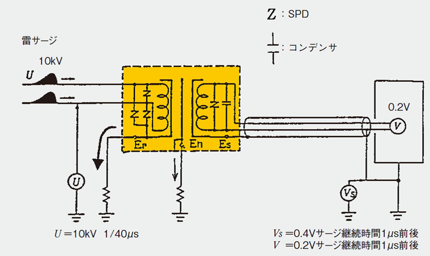 図10 耐雷トランスの動作